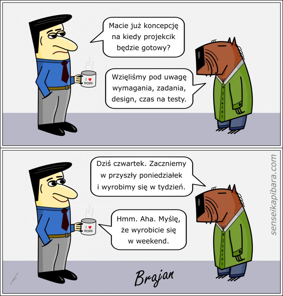 Brajan - zarządzanie czasem